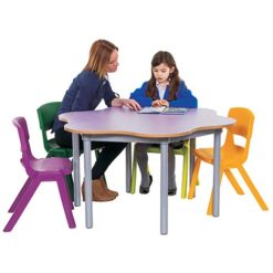 KubbyClass Tables